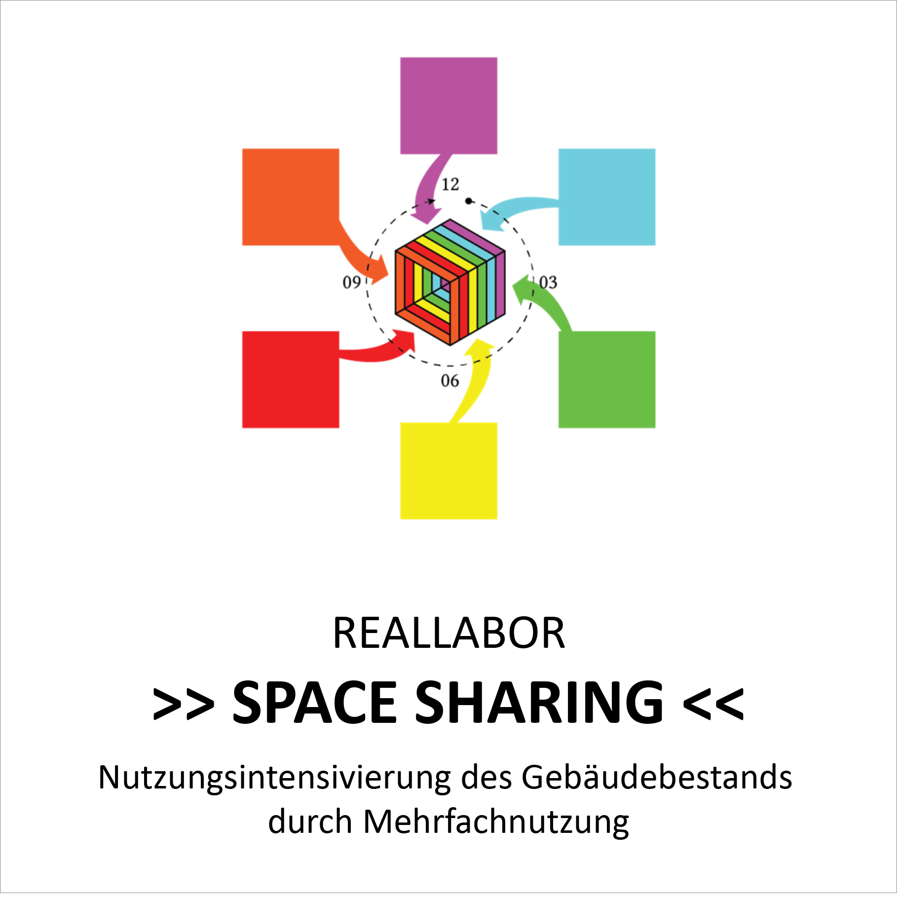 "Logo Reallabor – ""Space Sharing"""